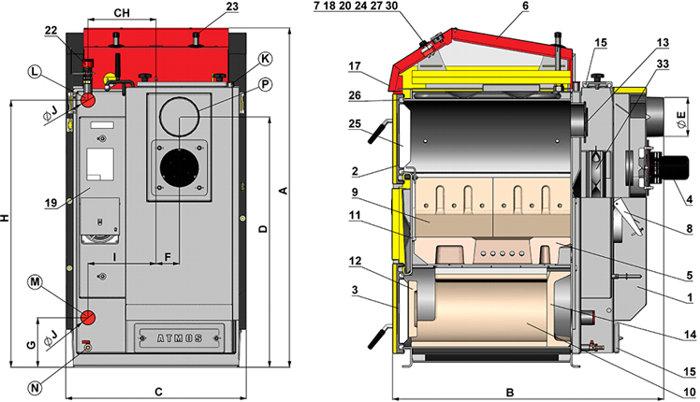 Puugaaikatel Atmos DC50GD