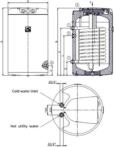 Kahesüsteemne boiler 96 l, põrandale, vertikaalne, Drazice OKCE 100 NTR/2,2 kW