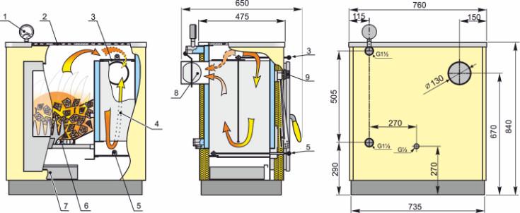 Pliit Kalvis K-4D, 12 kW