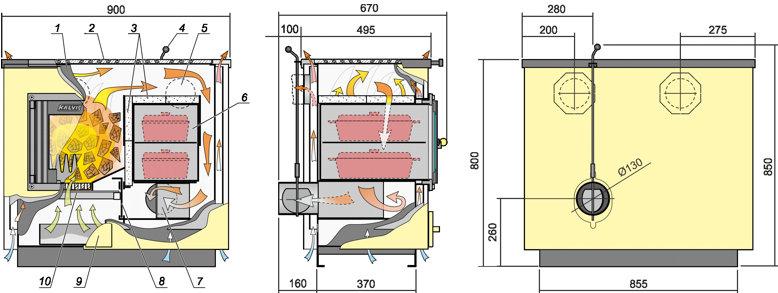 Õhkkütte-pliit Kalvis KO2A-1, 14 kW