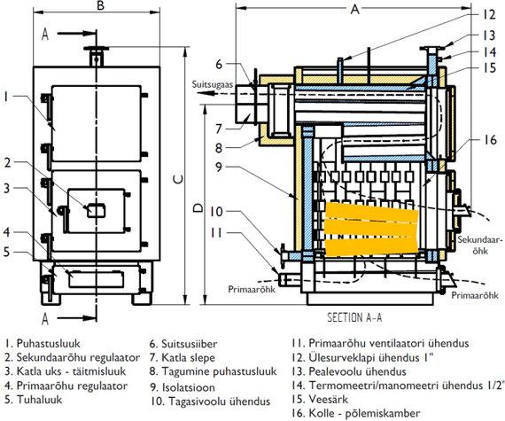 Boiler LUK 500