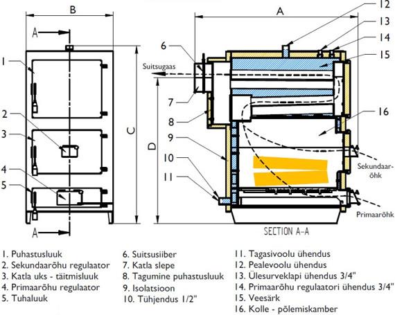 Boiler LUK 80 and LUK 100