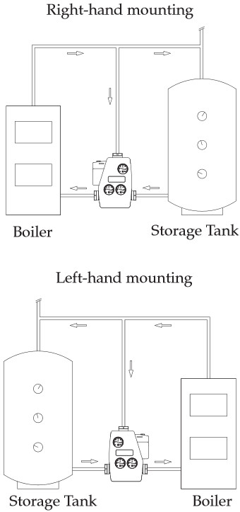 Loading Unit LK 810  mounting / installation : Boiler, storage tank