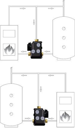 Laadimisautomaat DN 32-55 °C ThermoMat 2.0 G, LK 810