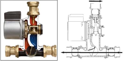 Vabavool otsevooluklapiga: Vabavool algab niipea kui tuli katlas on kustunud ja pump välja lülitunud. Katlas järelejäänud kuum vesi liigub akumulatsioonipaaki. Elektrivoolu katkestuse või pumba rikke korral avaneb automaatselt otsevooluklapp võimaldades nii vabavoolu. Otsevooluklapp väldib ka tsirkulatsiooni teket vastupidises suunas akumulatsioonipaagist katlasse