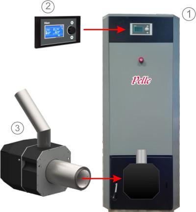 Pellet boiler Pelle and pellet burner KIPI