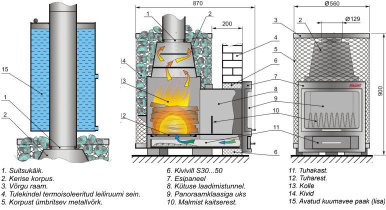 Sauna boiler PR5-1